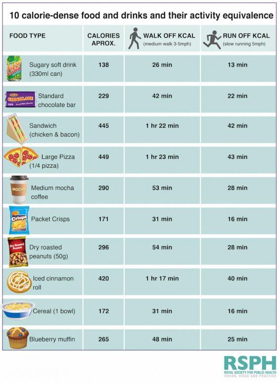 Evolution Dog Food Price