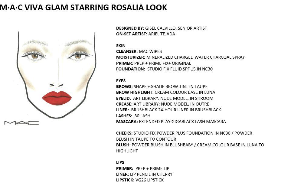 Rosalía Mac face chart