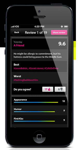 app lulu4
