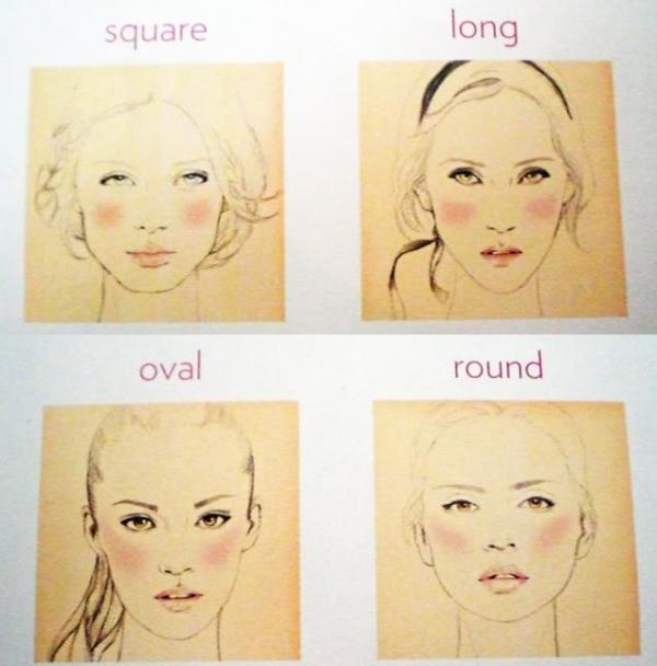 Hoe blush aanbrengen