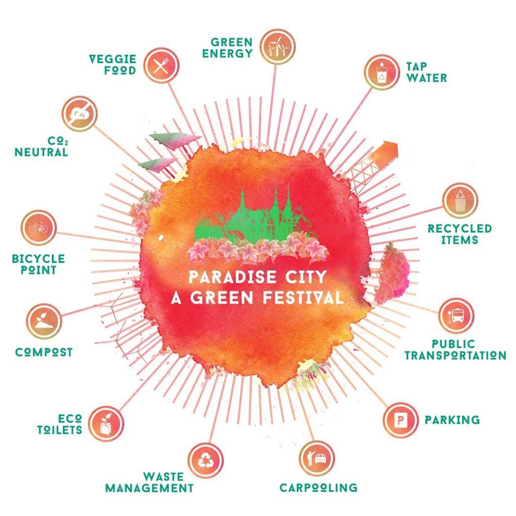 ParadiseCity_Infographic