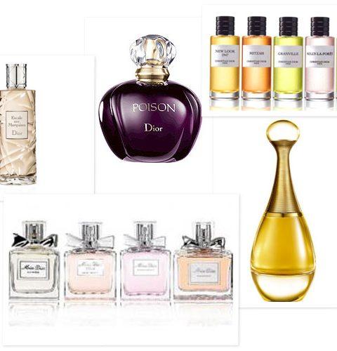 Het grote parfum ABC: eau de wat?