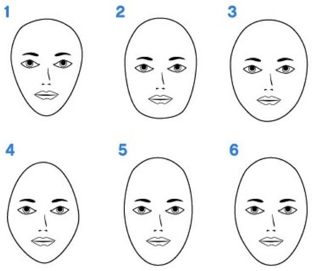 gezichtsvormen