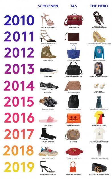 hoogtepunten_mode_trends_decennium_lyst