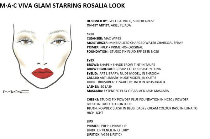 Dit is het nieuwe gezicht van de M.A.C Viva Glam-lipstick - 2